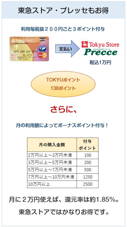 東急カードは東急ストアで高還元率