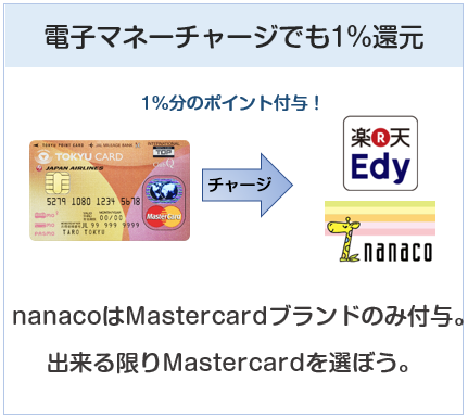東急カードは電子マネーチャージでも1%還元