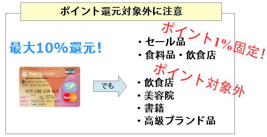 東急カードの東急百貨店でのポイント還元は対象外に注意
