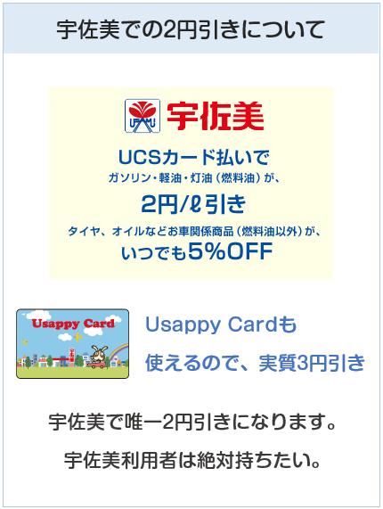 UCSカードは宇佐美でリッター2円引き