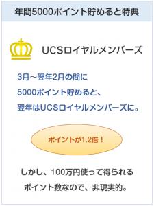 UCSカードで年間5000ポイント貯めると特典