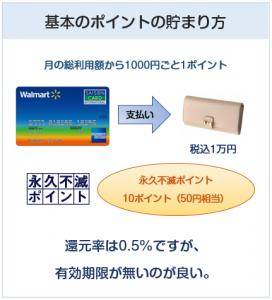 ウォルマートカード セゾンの基本のポイントの貯まり方