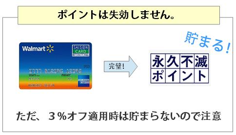 ウォルマートカードで貯まるポイントは永久不滅ポイント