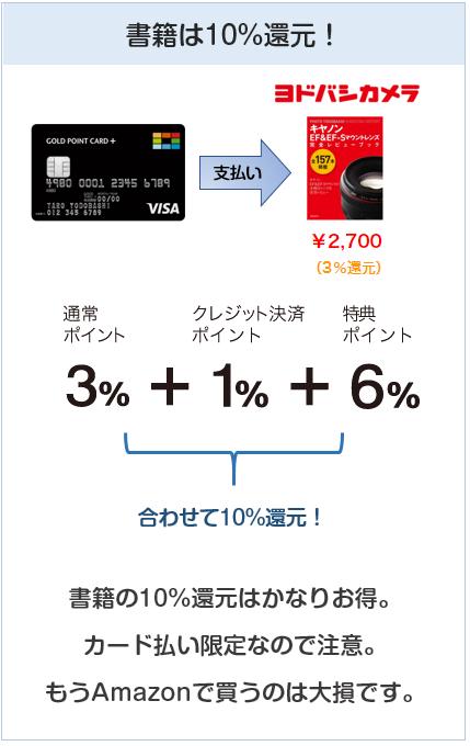 ゴールドポイントカード・プラスはヨドバシカメラので書籍を買うと10%還元