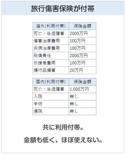 J-WESTカードの旅行賞顔保険について