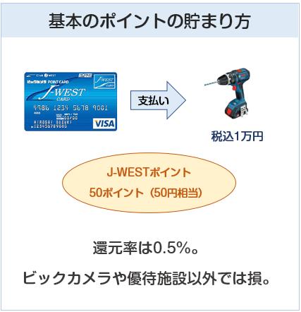 ビックカメラJ-WESTカードの基本のポイントの貯まり方