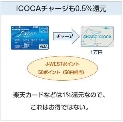 ビックカメラJ-WESTカードはICOCAチャージでも0.5%還元
