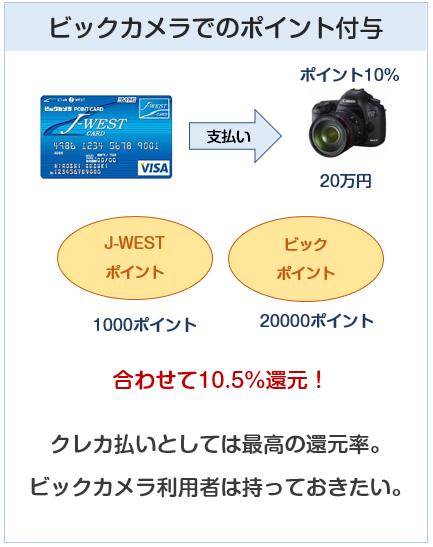 ビックカメラJ-WESTカードビックカメラでのポイントの貯まり方