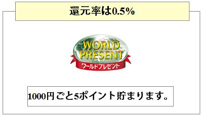 三井住友VISAカードの還元率
