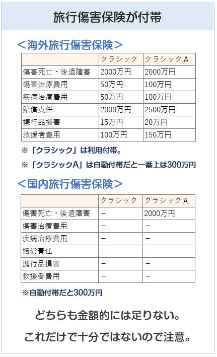 三井住友VISAクラシックカードの旅行傷害保険