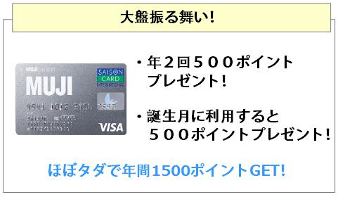 無印良品カードは年間1500ポイント貰える!