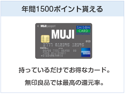 MUJIカード(無印良品カード)は年間1500ポイント貰える