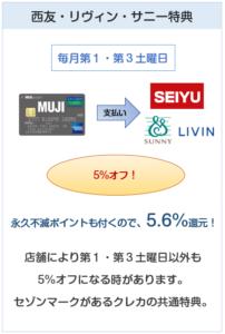 MUJIカード(無印良品カード)は西友・リヴィン・サニーで5%オフにもなる