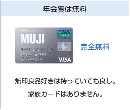 MUJIカード(無印良品カード)の年会費は無料