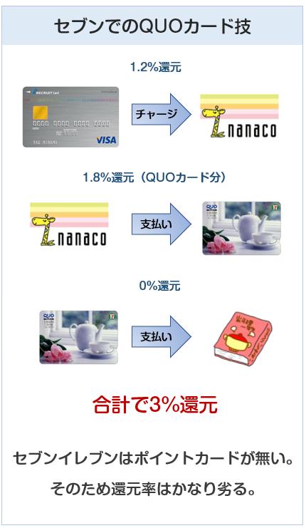 セブンイレブンでのQUOカード技の解説