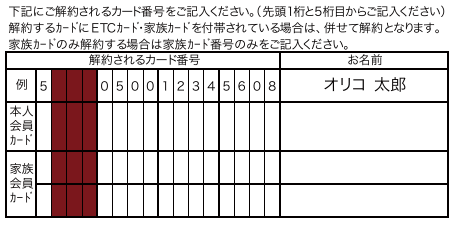 オリコカード家族カード解約申請書抜粋