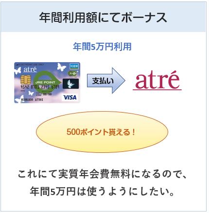 アトレビューSuicaカードはアトレで年間5万円使えばボーナスポイント付与