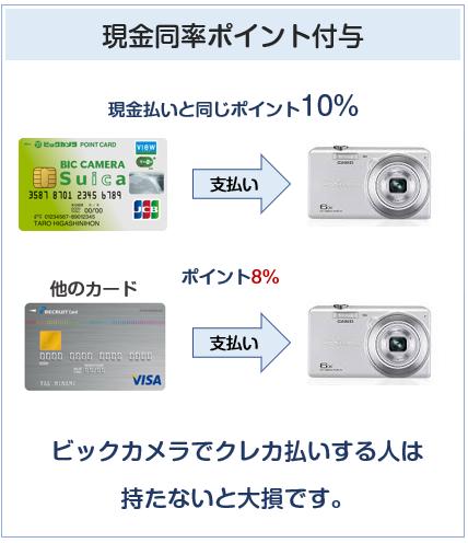 ビックカメラSuicaカードはビックカメラで現金同率ポイント付与