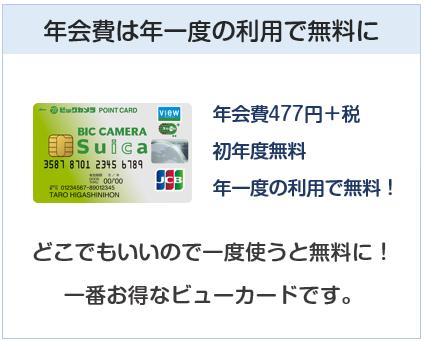 ビックカメラSuicaカードは年一度の利用で年会費になるクレジットカード