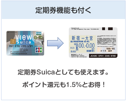 ビューSuicaカードは定期券機能も付く