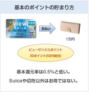 ビューSuicaカードの基本のポイントの貯まり方