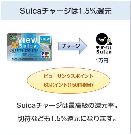 ビューSuicaカードはSuicaチャージでポイント3倍
