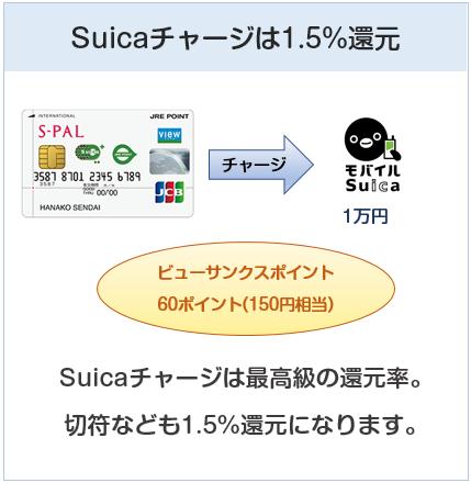 エスパルカードはSuicaチャージ渡欧でポイント3倍(1.5%還元率)