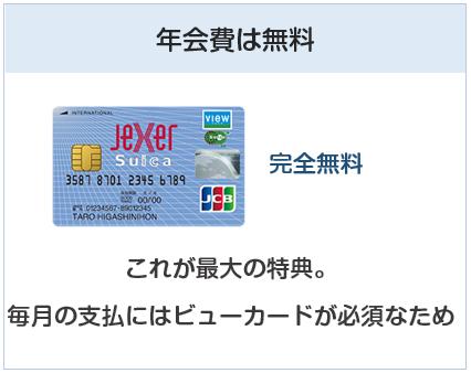 ジェクサービュー・スイカカードは年会費無料