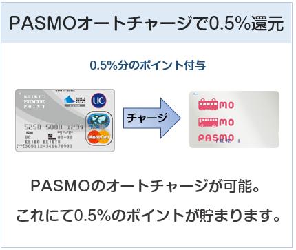 京急カード(プレミアポイントシルバー)はPASMOオートチャージで0.5%還元