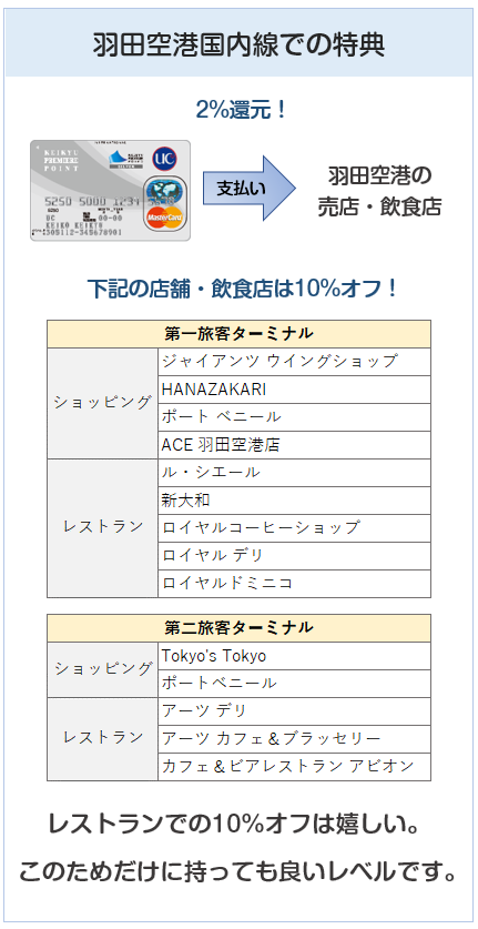 京急カード(プレミアポイントシルバー)の羽田空港での特典について