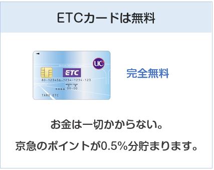 京急カード(プレミアポイントシルバー)のETCカードは無料