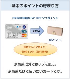 京急カード(プレミアポイントシルバー)の基本のポイント付与について