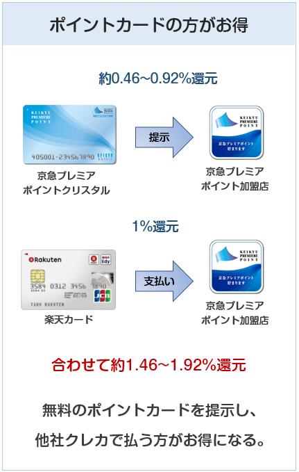 京急系店舗では無料のポイントカードと他社クレカでの支払いがお得