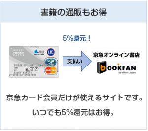 京急カード(プレミアポイントシルバー)は京急オンライン書籍BOOKFANで5%還元