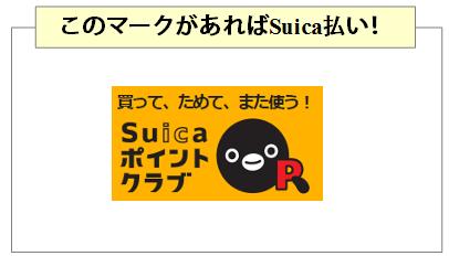 Suicaポイントクラブ