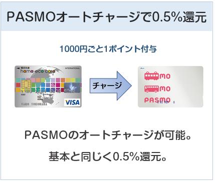 ハマエコカードはPASMOオートチャージで0.5%還元