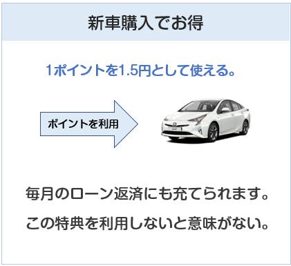 TSキュービックカードは新車購入でお得