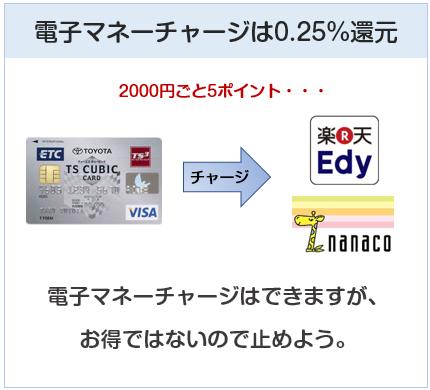 TSキュービックカードは電子マネーチャージは0.25%還元