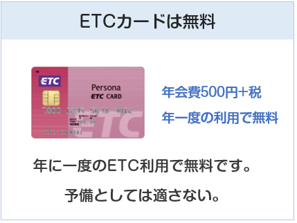 ペルソナスタシアカードのETCカードは有料