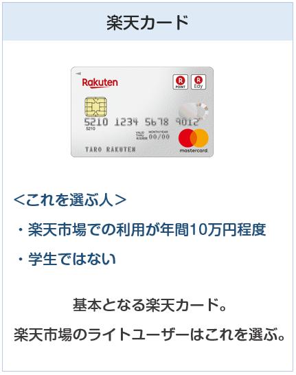 種類:楽天カード