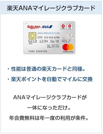 種類:楽天ANAマイレージクラブカード
