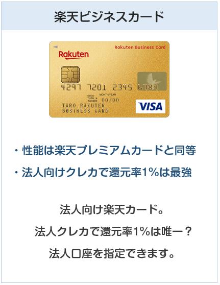 種類:楽天ビジネスカード