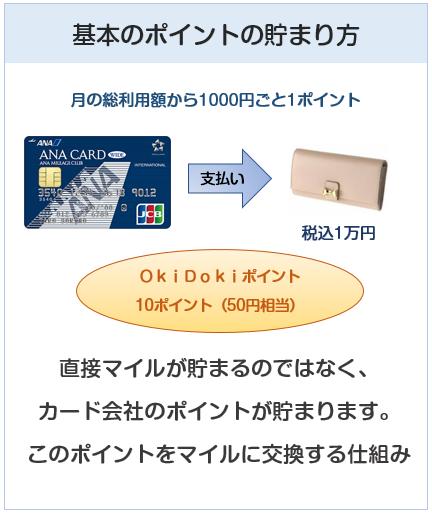 ANA JCB ワイドカードの基本のポイントの貯まり方