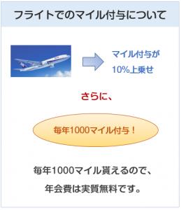 ANA VISA 一般カードのフライトでのマイル付与について