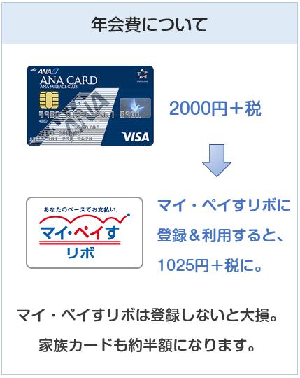ANA VISA 一般カードの年会費について