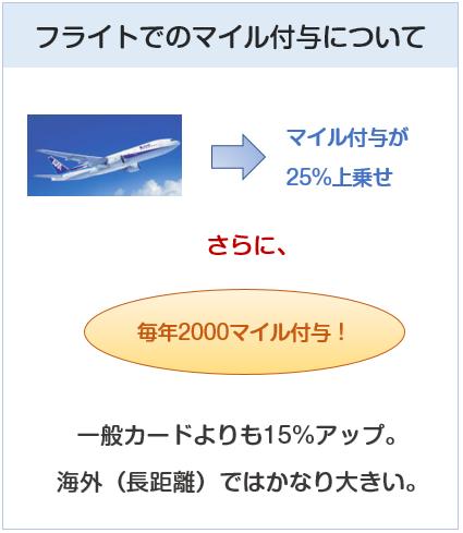 ANA VISAワイドカードのフライトでのマイルの付与について
