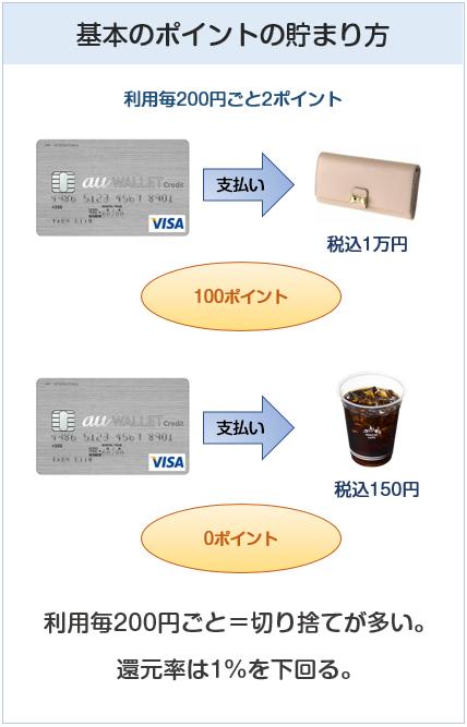 au WALLET クレジットカードの基本のポイントの貯まり方