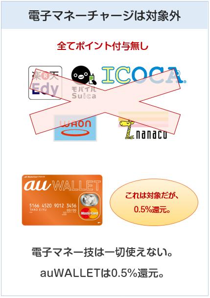 au WALLET クレジットカードは電子マネーチャージはポイント付与対象外