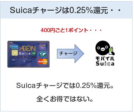 イオンSuicaカードはSuicaチャージは0.25%還元
