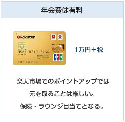楽天プレミアムカードの年会費は有料